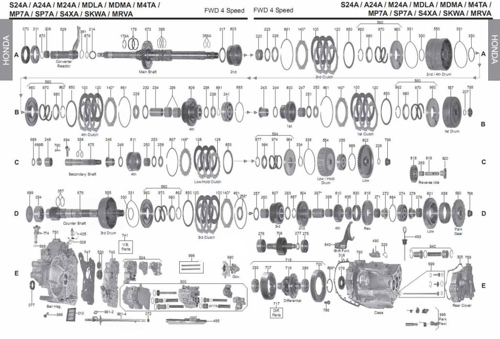 M4TA MDMA S4XA SKWA scheme