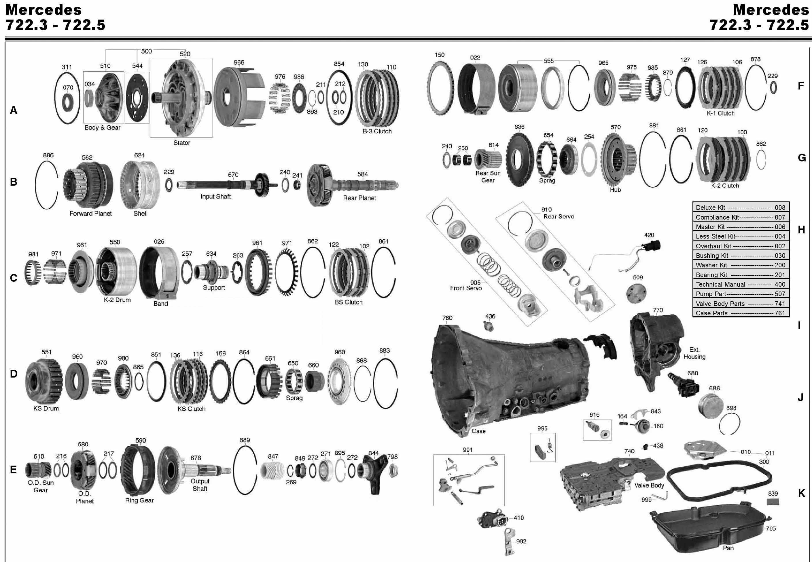 Transmission repair manuals 722 5 instructions for for Mercedes benz transfer case recall