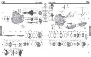 mazda F3A repair