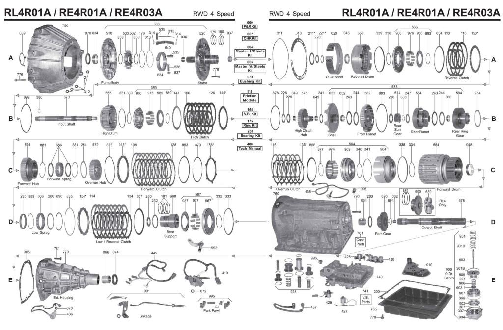 RE4R01A scheme