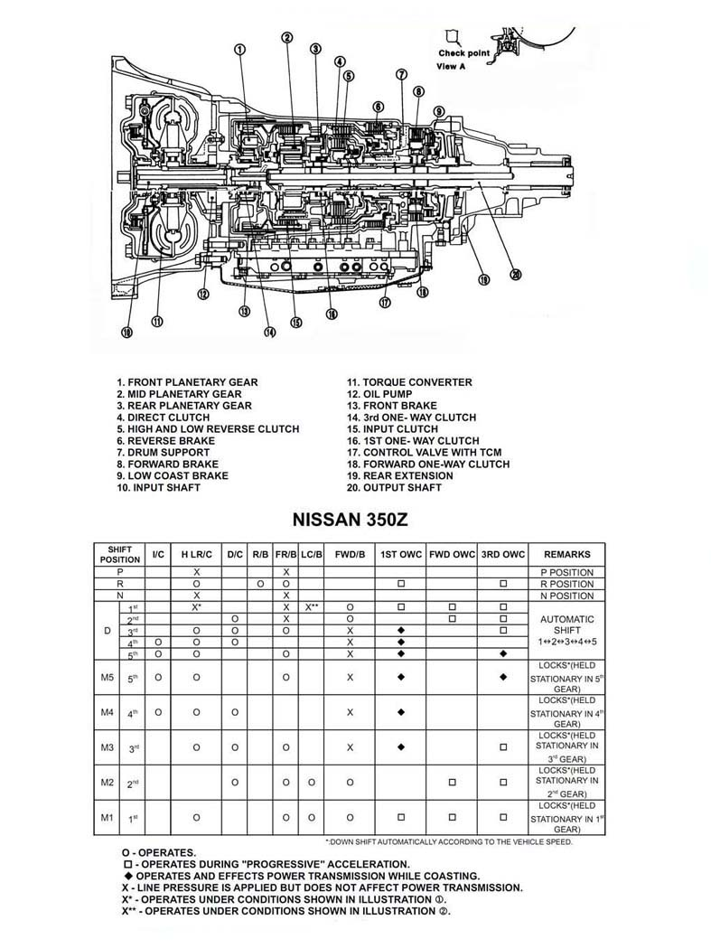 2000 Mercury Mystique Fuse Diagram Layout Wiring Diagrams Mountaineer Radio For Box