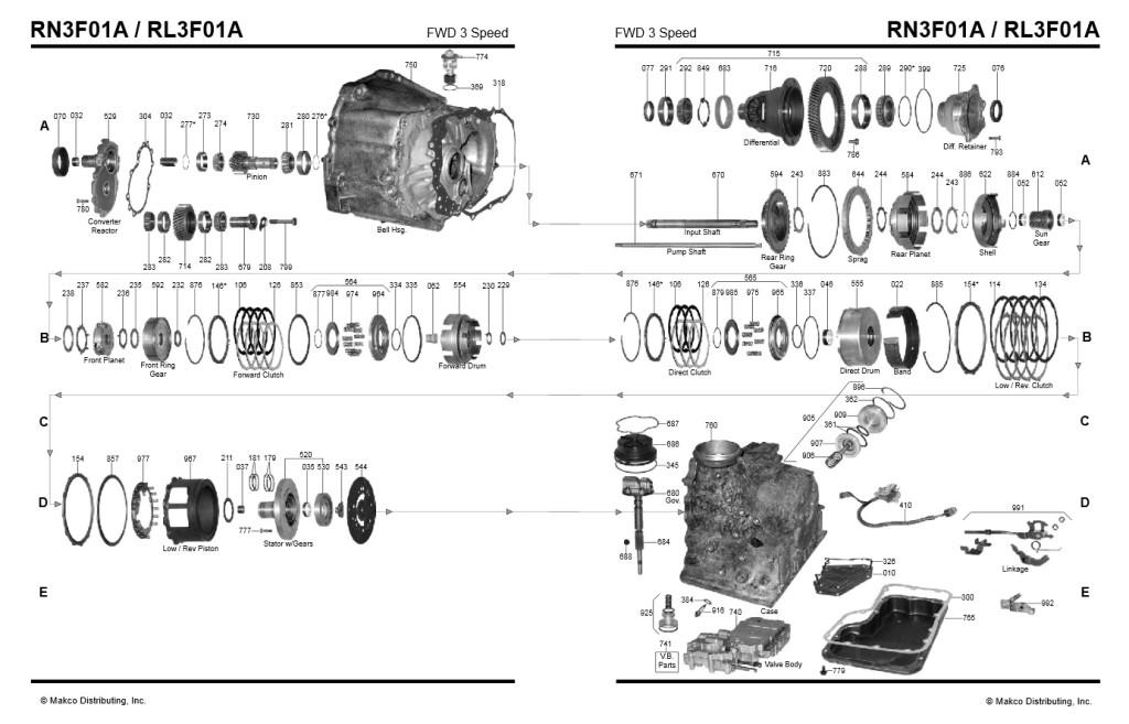 RL3F01A, RN3F01A scheme
