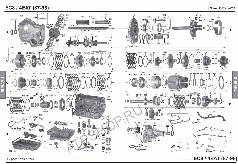 R4AX EC8 scheme