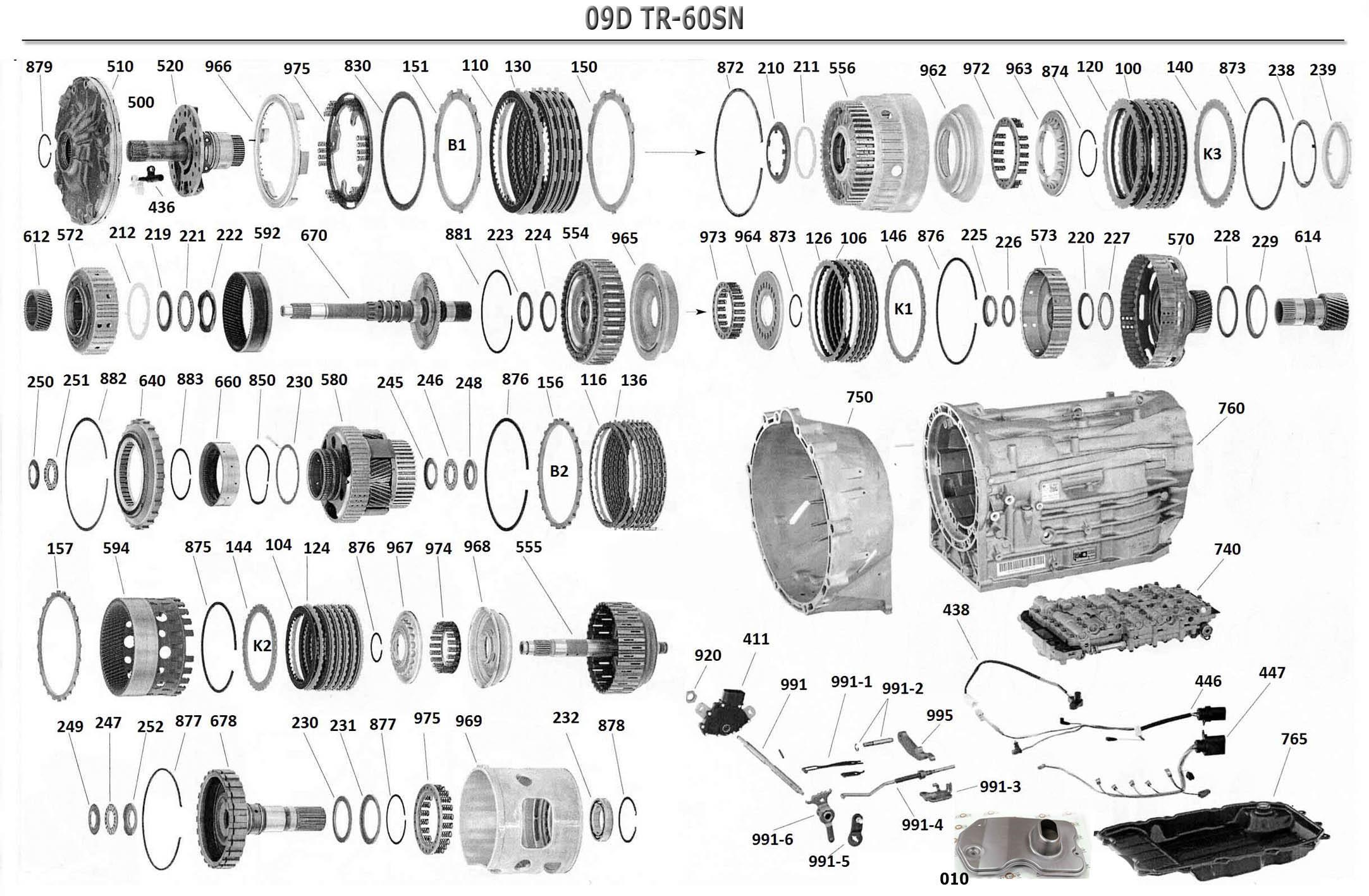 09D TR60SN transmission scheme