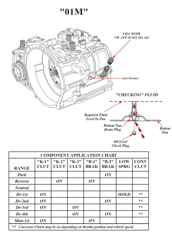 Transmission Repair Manuals VW 01M 01P Instructions For