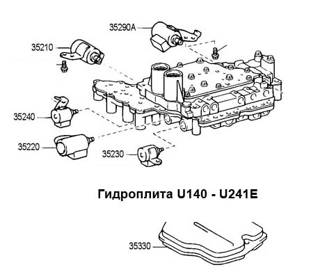 U140 scheme valve body