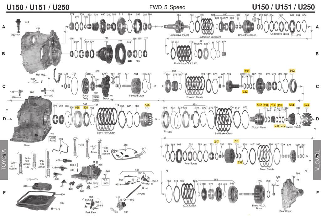 U150 U151 scheme