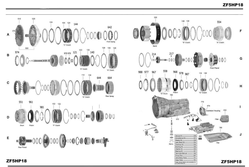 ZF 5HP18 scheme