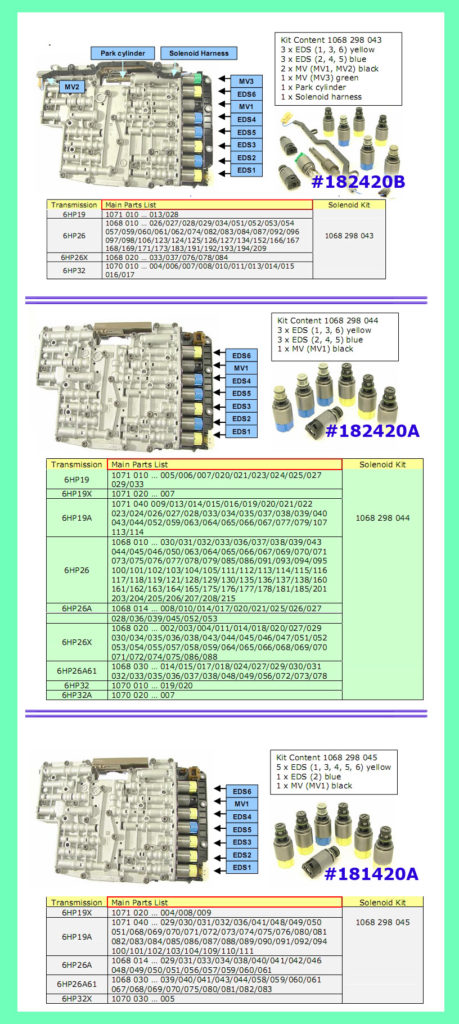 ZF6HP26 solenoids