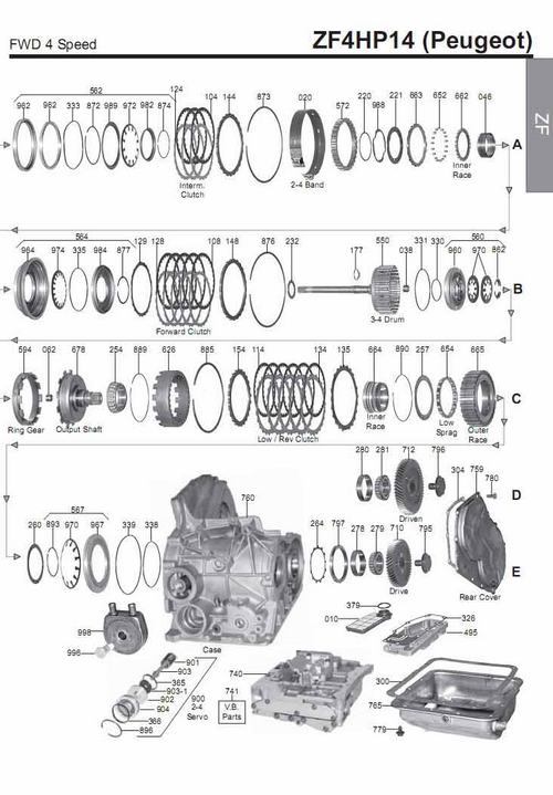 ZF 4HP14 scheme