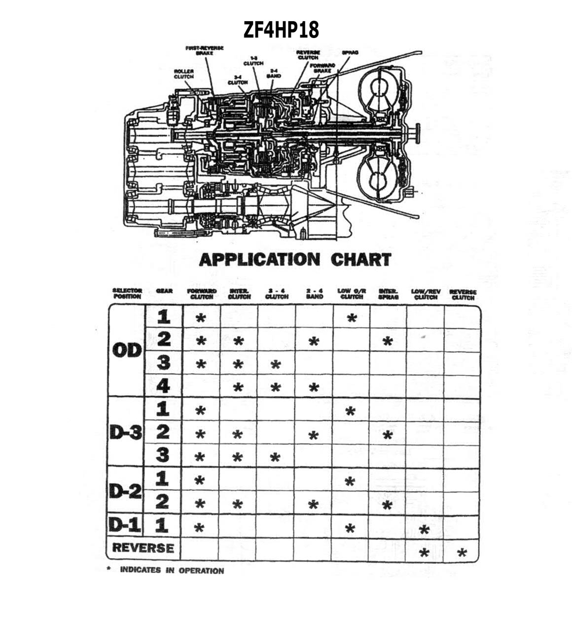 Transmission repair manuals ZF 4HP18 | Instructions for rebuild