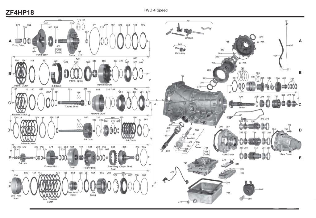 ZF_4HP18 scheme