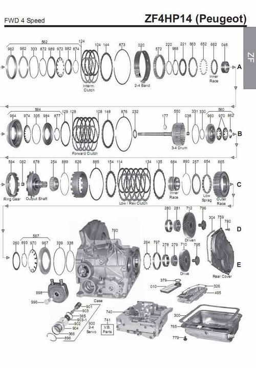 ZF 4HP20 scheme