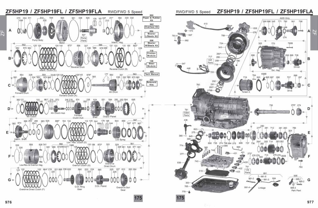 ZF 5HP19 scheme