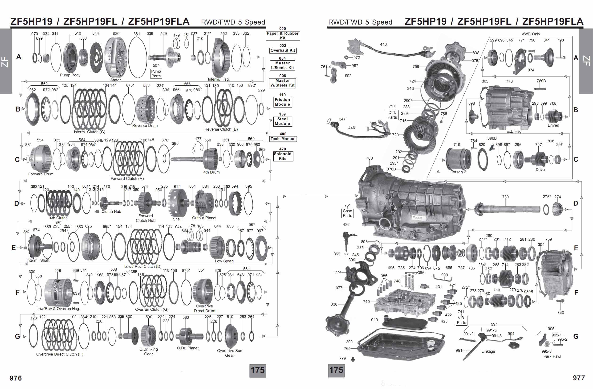 transmission repair manuals zf 5hp19 instructions for rebuild rh at manuals com 7 Speed Manual Transmission Manual Transmission Gears