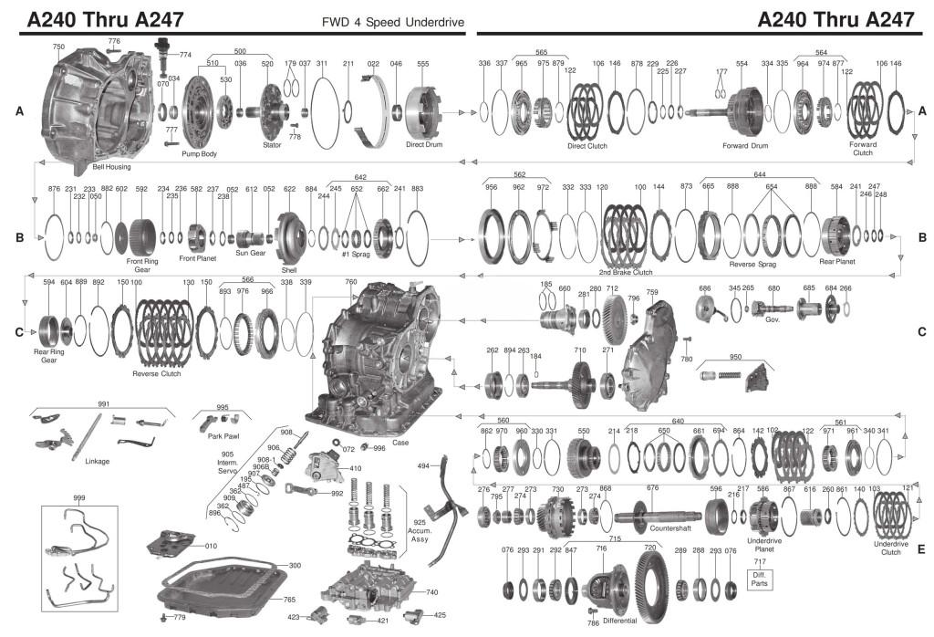 a240 transmission manual