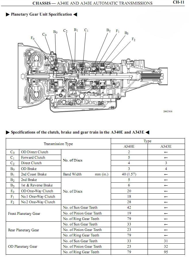 a340 manual