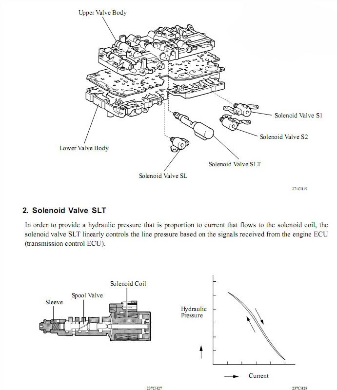a340 transmission solenoids