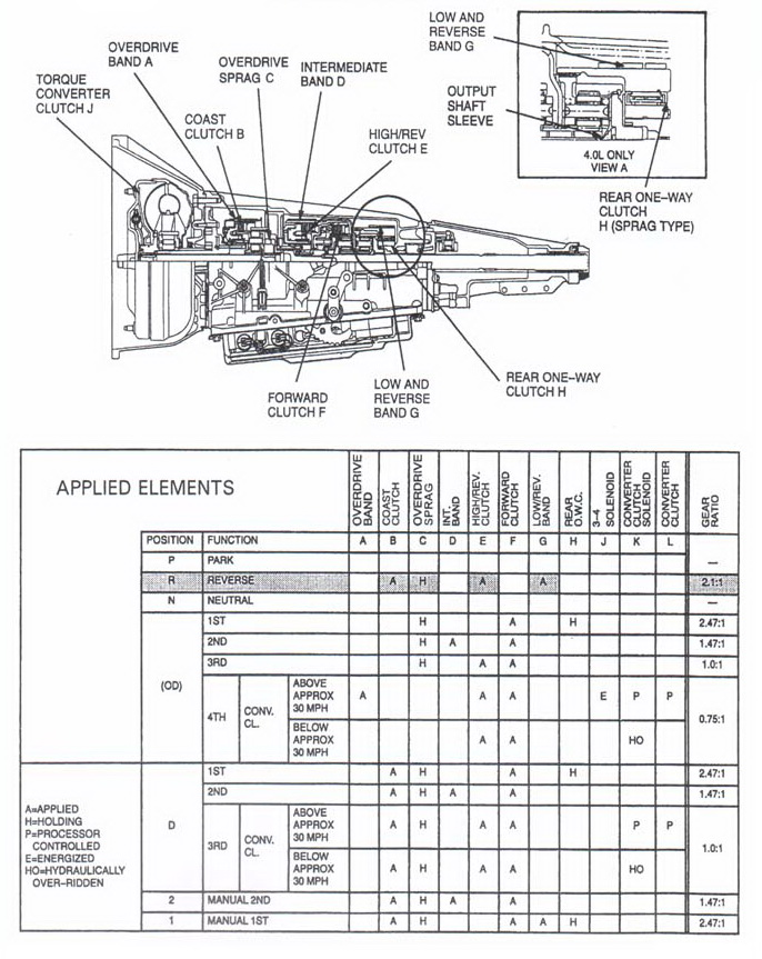 06 chevy c5500 transmission wiring diagrams a4ld transmission overhaul diagrams transmission repair manuals a4ld-e, 4r44e /4r55e (С3 ... #6