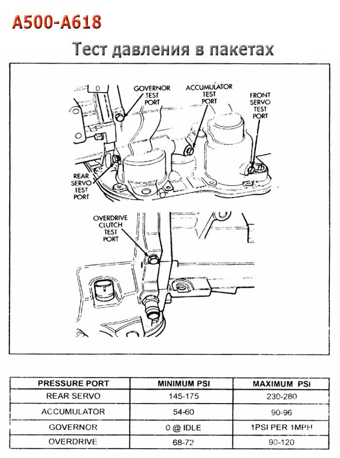 46re Transmission Parts Diagram