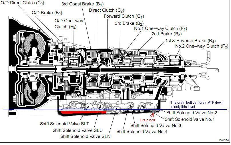 a650_scheme solenoids