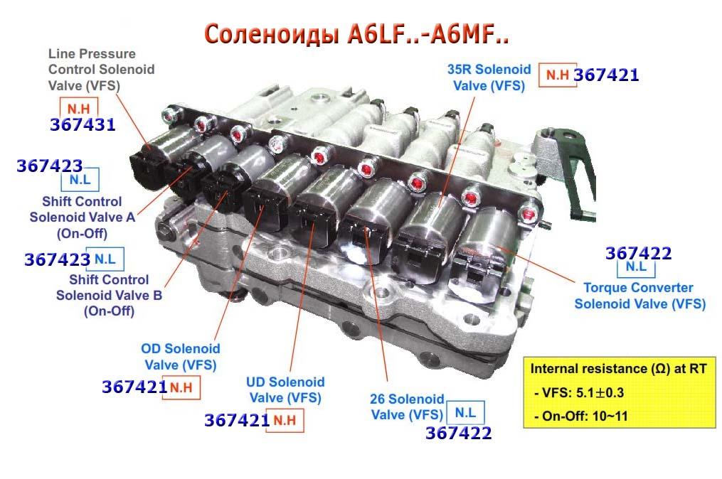 a6mf1_2_3_a6lf1_2_3_a6gf1_2_3 valve body