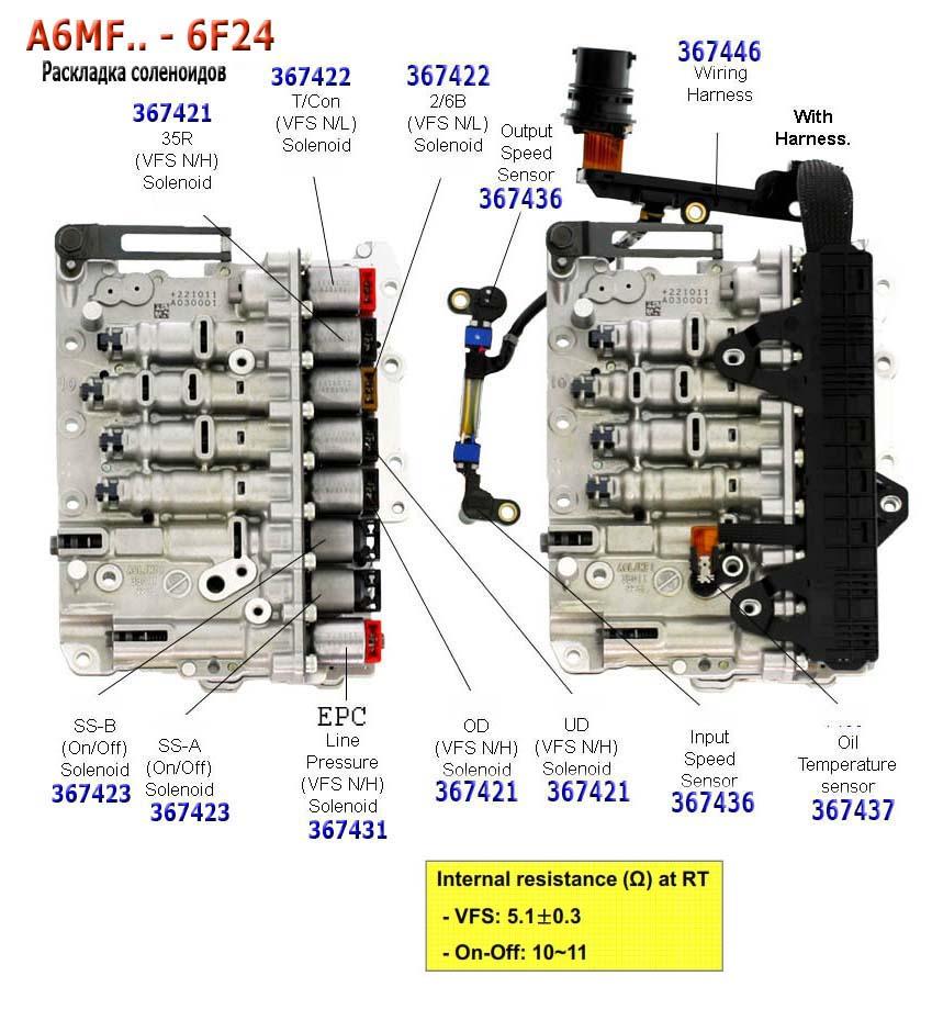 a6mf1_2_3_a6lf1_2_3_a6gf1_2_3_valve_body