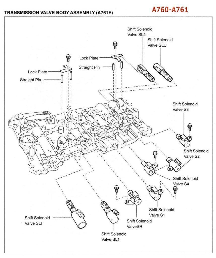 a760_761_valve_body_solenoids