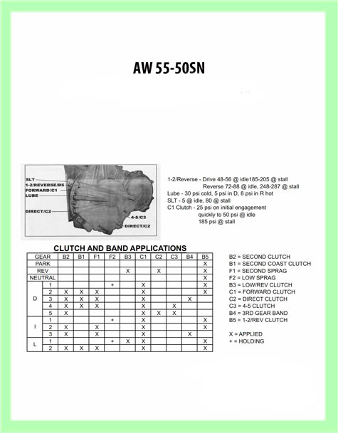 AW55-51 clutch and bands application