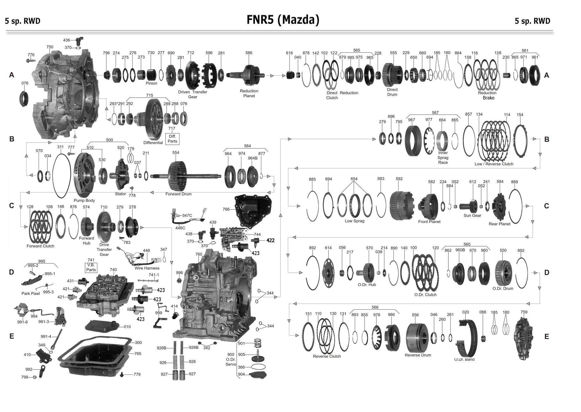 Transmission Repair Manuals Fnr5
