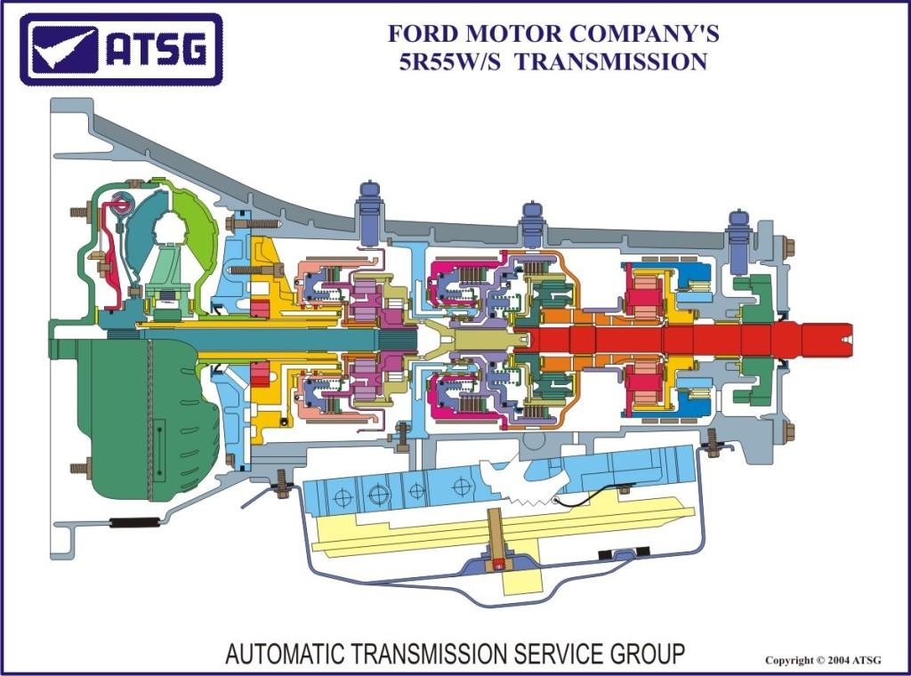 ford-5r55w