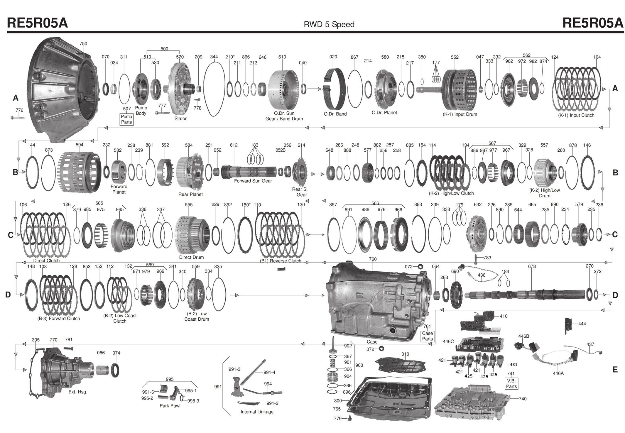 re5r05a transmission