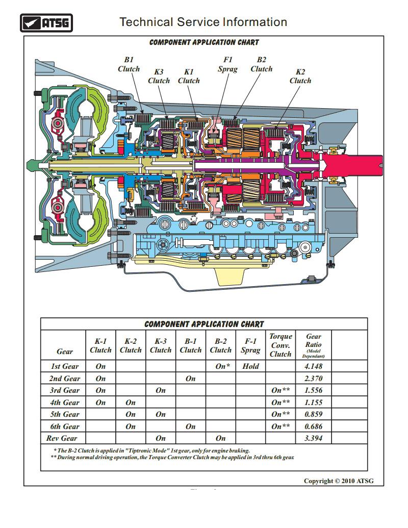 TR60SN, 09D manual