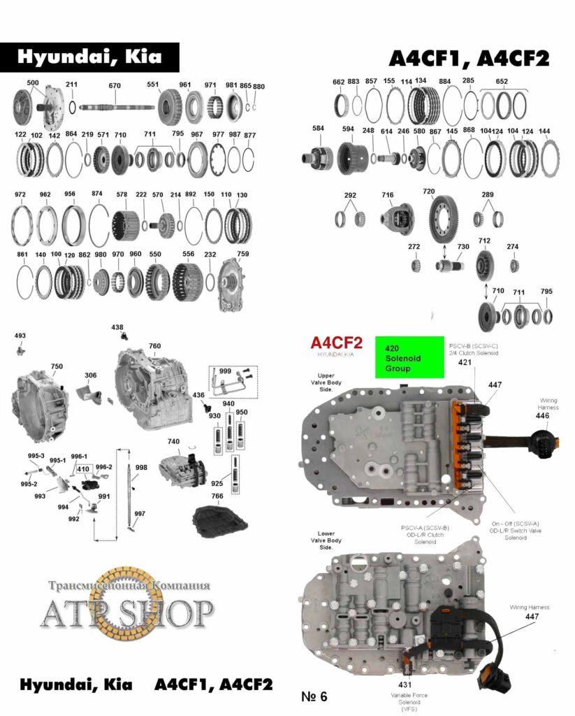 valve body a4cf1
