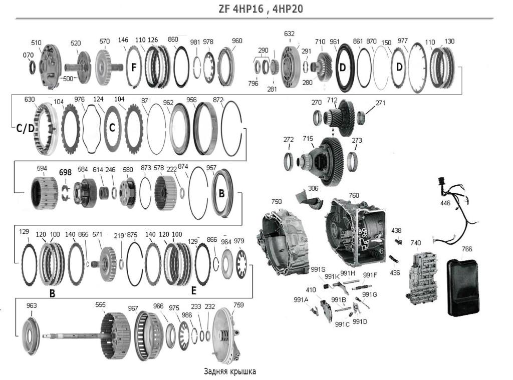ZF4HP16 scheme