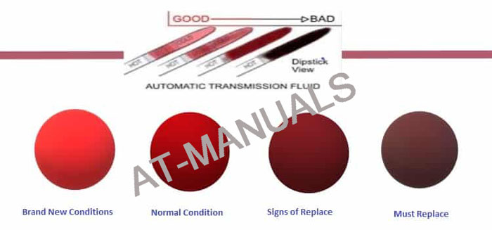 automatic transmission fluid color