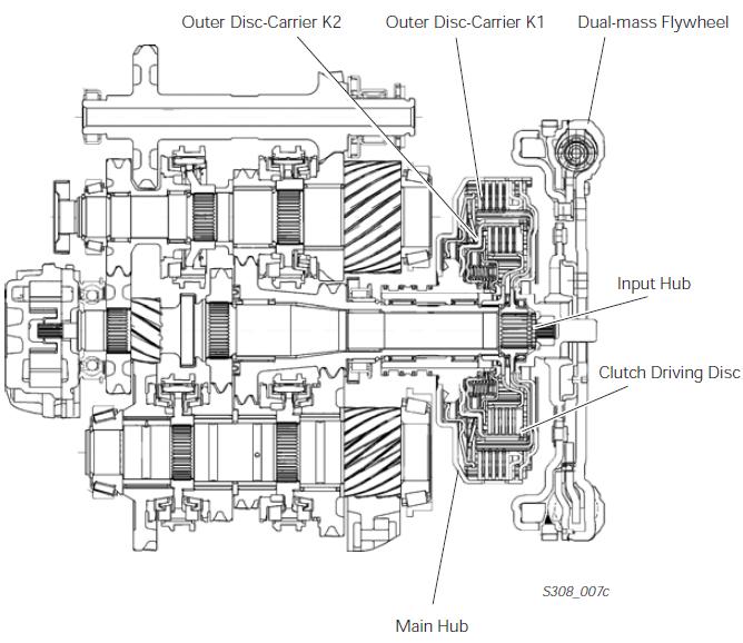 dq200_scheme