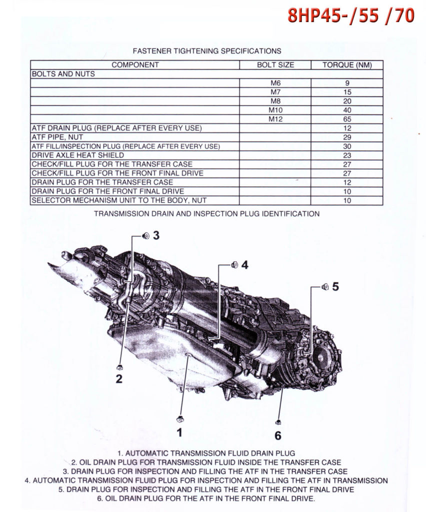 zf8hp45_70_scheme_diagram