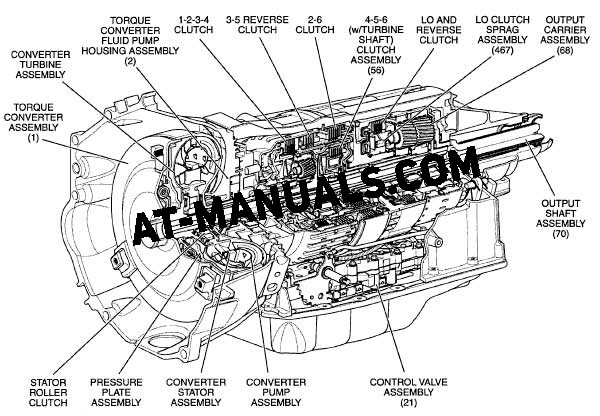 8L90 scheme diagram
