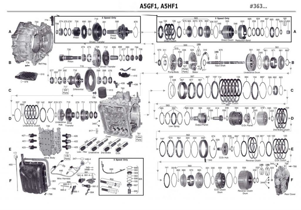 A5HF1_A5GF1_A5CF1_scheme_diagram