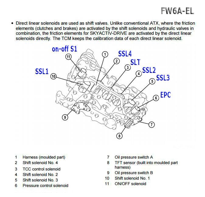 FW6AEL_valve_body