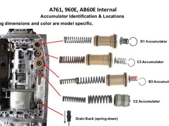 ab60e accumulator valve body
