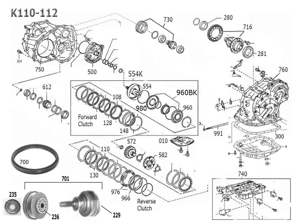 K110_k111_k112_scheme_diagram