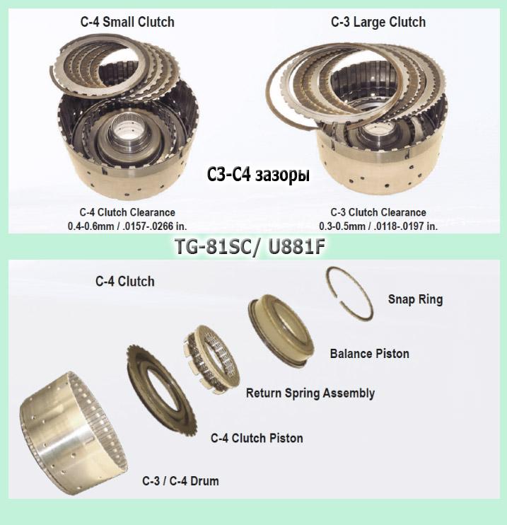 U881_clutch_manual
