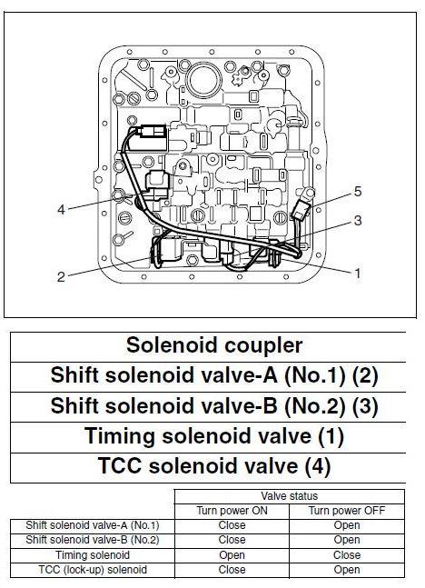 a172_a174_tw-40e_valve_body