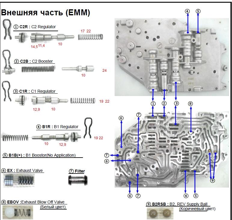 btr_m11_dsi6_valve_body_manual (2)