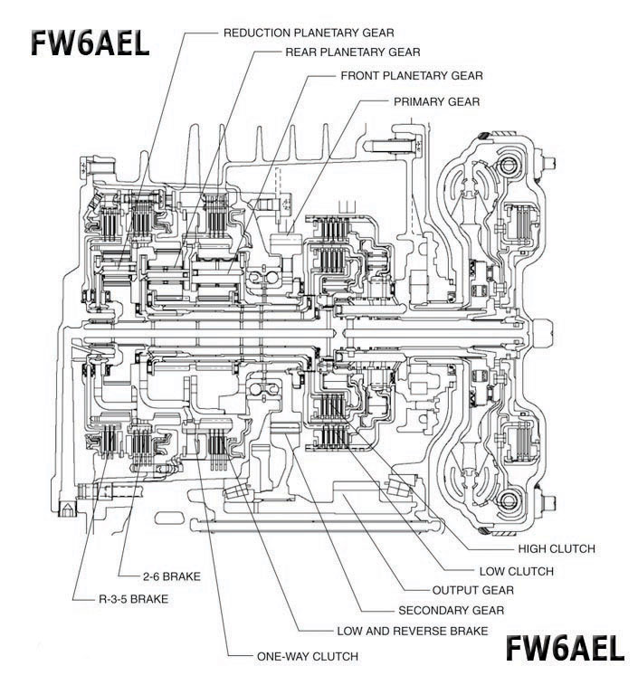 fw6a_el_diagram_clutch_work