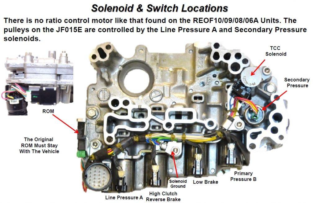 jf015e solenoids