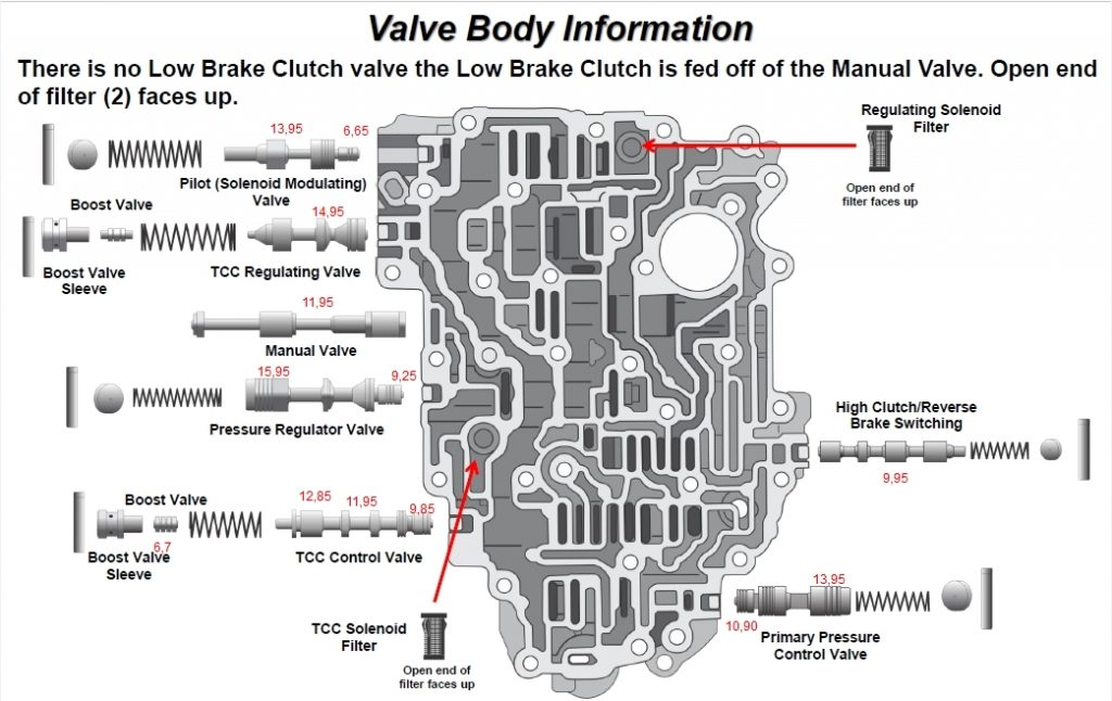 valve body diagram