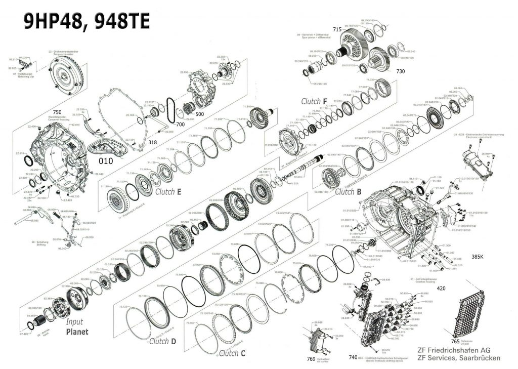 zf9hp48_transmission_scheme_diagram